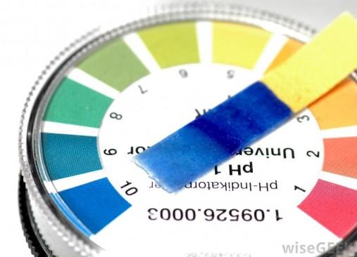 mesurer pH cheveux afro